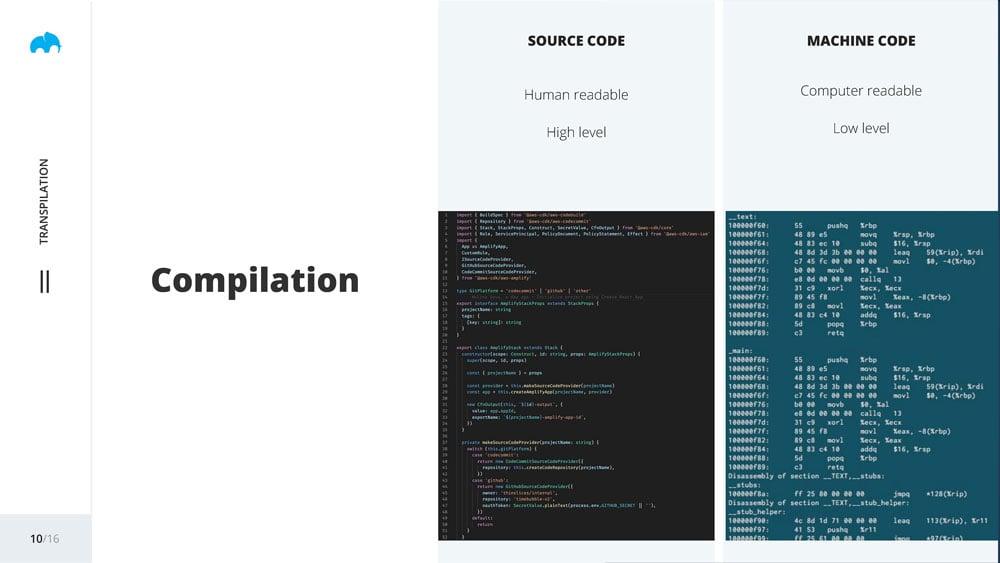 Typescript-04