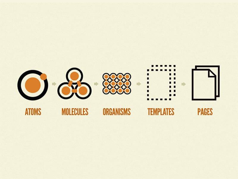 atomic-design-process