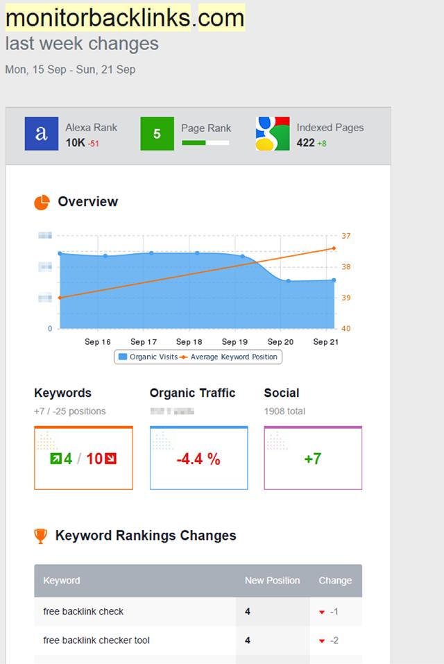 monitor-website-keywords