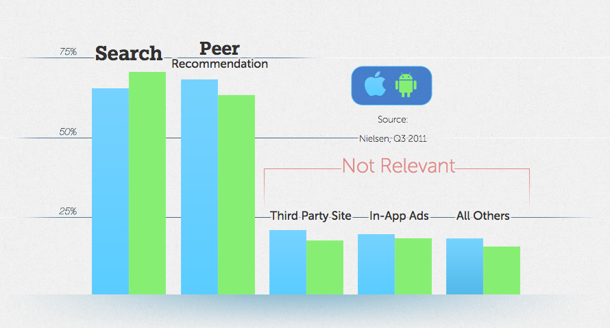 app store optimization guest post
