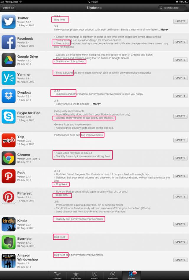 bug-fixes-of-major-ios-apps
