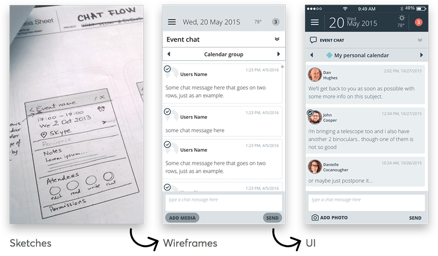 Why should I create a Design Prototype?